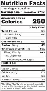 Nutrition facts for a healthy smoothie for active children