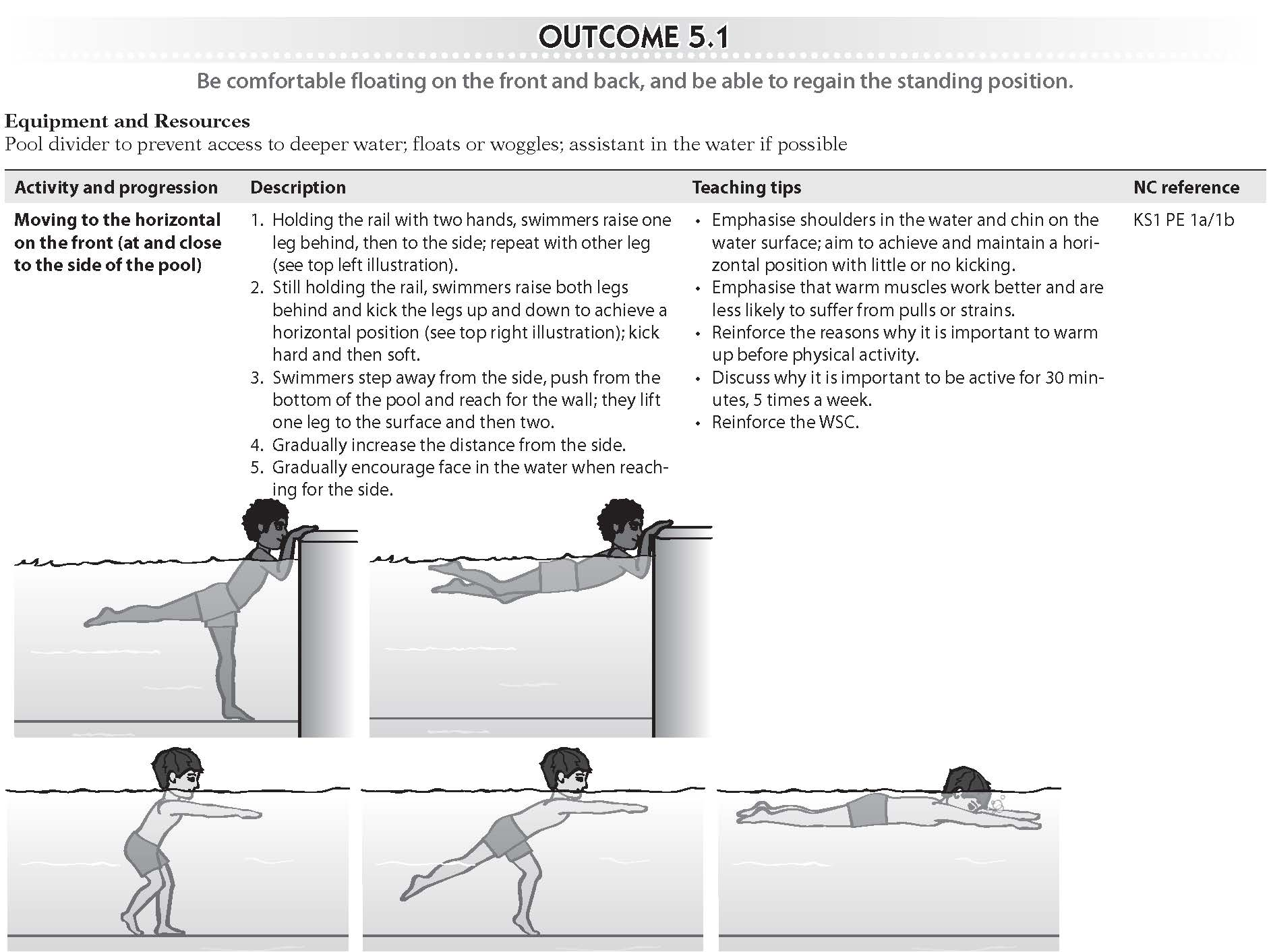 Teaching children to swim, learning to float exercise